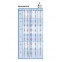 "Aspersor Rain Bird 3504-PC. Alcance 4,60 a 10,70mts. Rosca 1/2"" hembra"